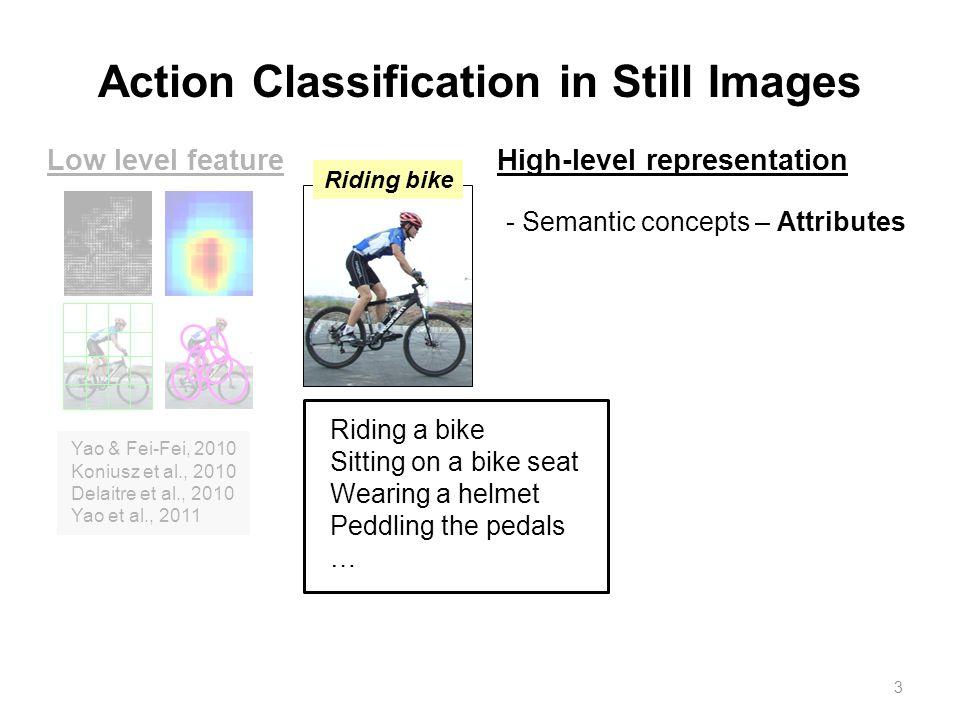 3 Action Classification in Still Images Riding a bike Sitting on a bike seat Wearing a helmet Peddling the pedals … - Semantic concepts – Attributes Low level feature Yao & Fei-Fei, 2010 Koniusz et al., 2010 Delaitre et al., 2010 Yao et al., 2011 High-level representation Riding bike