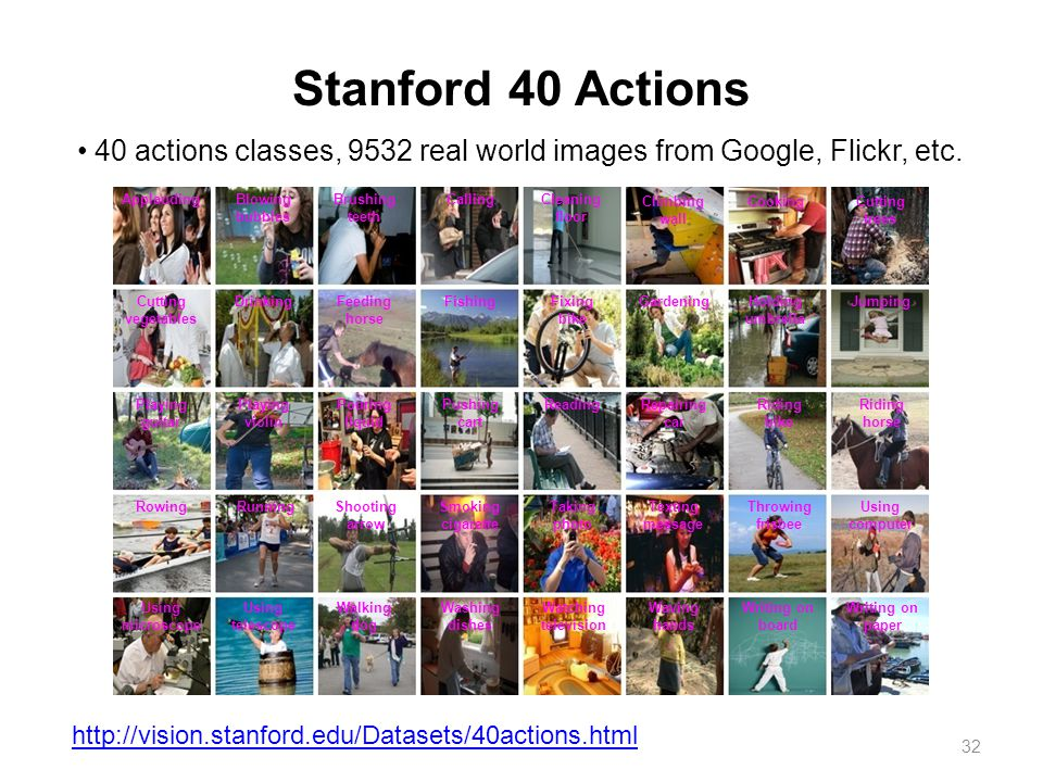 32 Stanford 40 Actions ApplaudingBlowing bubbles Brushing teeth Calling Cleaning floor Climbing wall CookingCutting trees Cutting vegetables DrinkingFeeding horse FishingFixing bike GardeningHolding umbrella Jumping Playing guitar Playing violin Pouring liquid Pushing cart ReadingRepairing car Riding bike Riding horse RowingRunningShooting arrow Smoking cigarette Taking photo Texting message Throwing frisbee Using computer Using microscope Using telescope Walking dog Washing dishes Watching television Waving hands Writing on board Writing on paper http://vision.stanford.edu/Datasets/40actions.html 40 actions classes, 9532 real world images from Google, Flickr, etc.