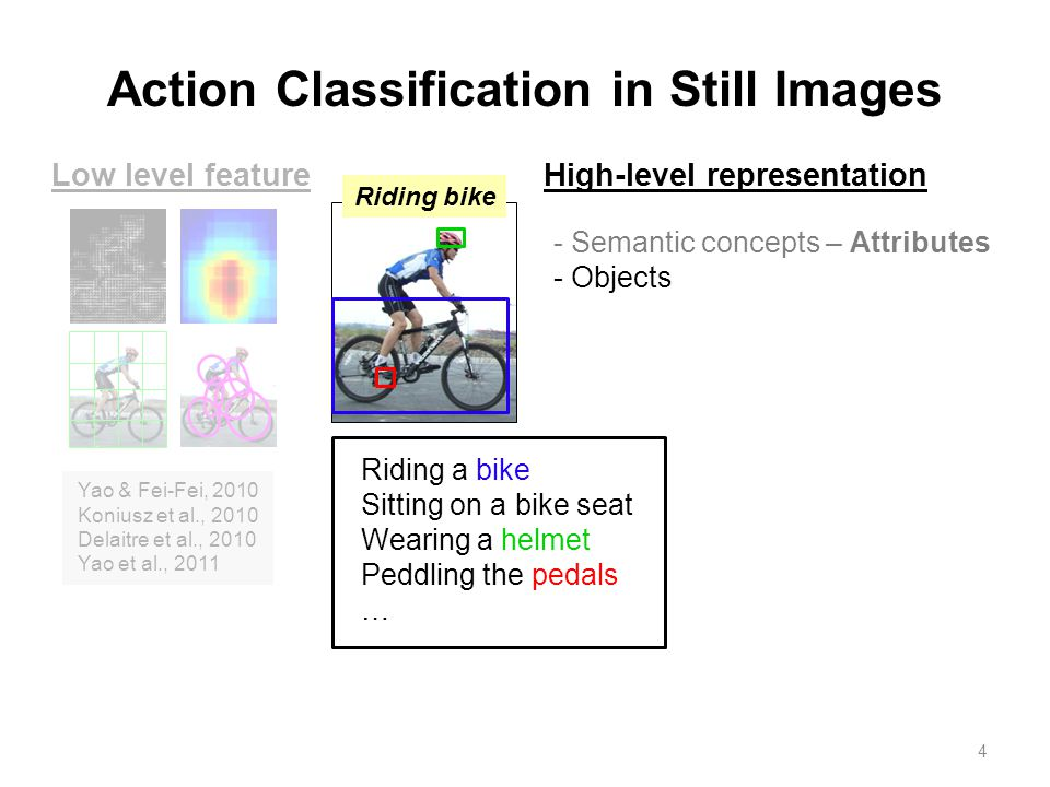 4 Action Classification in Still Images - Semantic concepts – Attributes - Objects Riding a bike Sitting on a bike seat Wearing a helmet Peddling the pedals … Low level feature Yao & Fei-Fei, 2010 Koniusz et al., 2010 Delaitre et al., 2010 Yao et al., 2011 High-level representation Riding bike