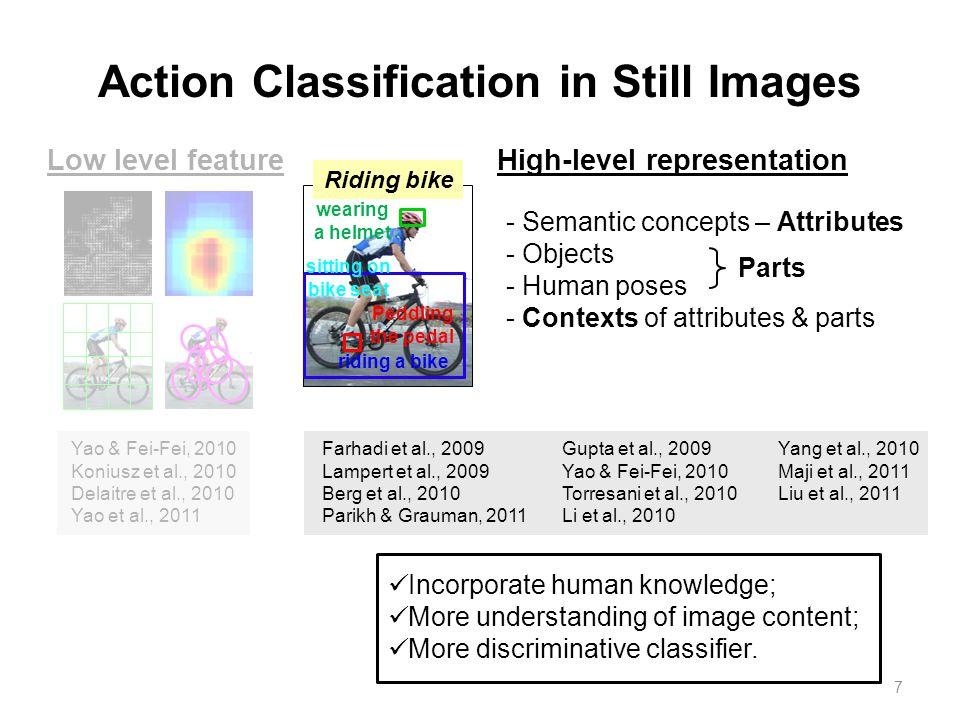 7 Low level feature Yao & Fei-Fei, 2010 Koniusz et al., 2010 Delaitre et al., 2010 Yao et al., 2011 - Semantic concepts – Attributes - Objects - Human poses - Contexts of attributes & parts High-level representation Parts riding a bike wearing a helmet Peddling the pedal sitting on bike seat Farhadi et al., 2009 Lampert et al., 2009 Berg et al., 2010 Parikh & Grauman, 2011 Gupta et al., 2009 Yao & Fei-Fei, 2010 Torresani et al., 2010 Li et al., 2010 Yang et al., 2010 Maji et al., 2011 Liu et al., 2011 Incorporate human knowledge; More understanding of image content; More discriminative classifier.