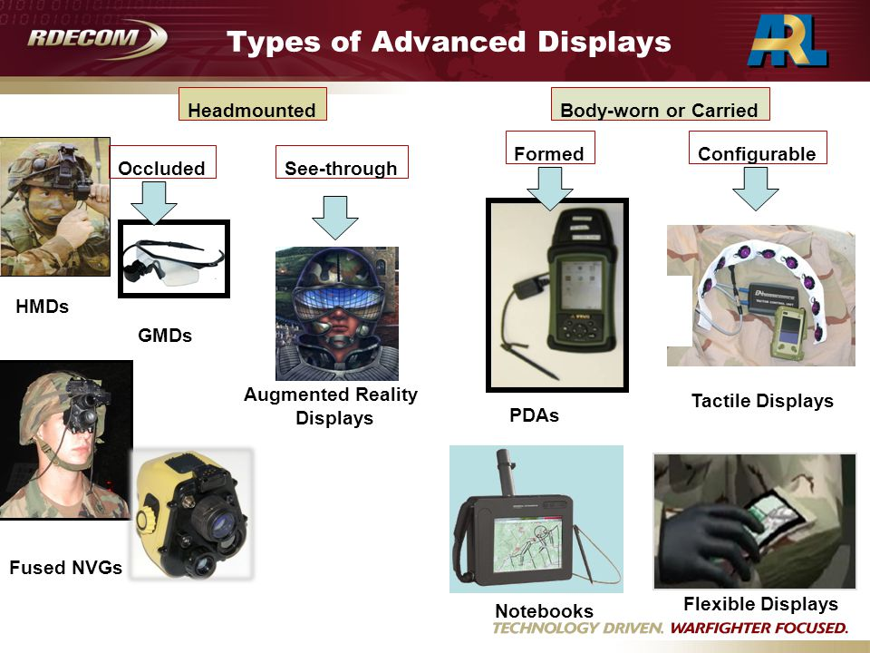 Near-term: Rugged, Low Power, Compact, Lightweight Far-term vision: Novel form-factors Enabled by FDC's Unique GEN II (37x47cm) Pilot Line toolset and People 21 Partners Representing: Display Technology Manufacturing Tool Suppliers Materials Developers Defense Contractors Conformational Displays Flexible Displays