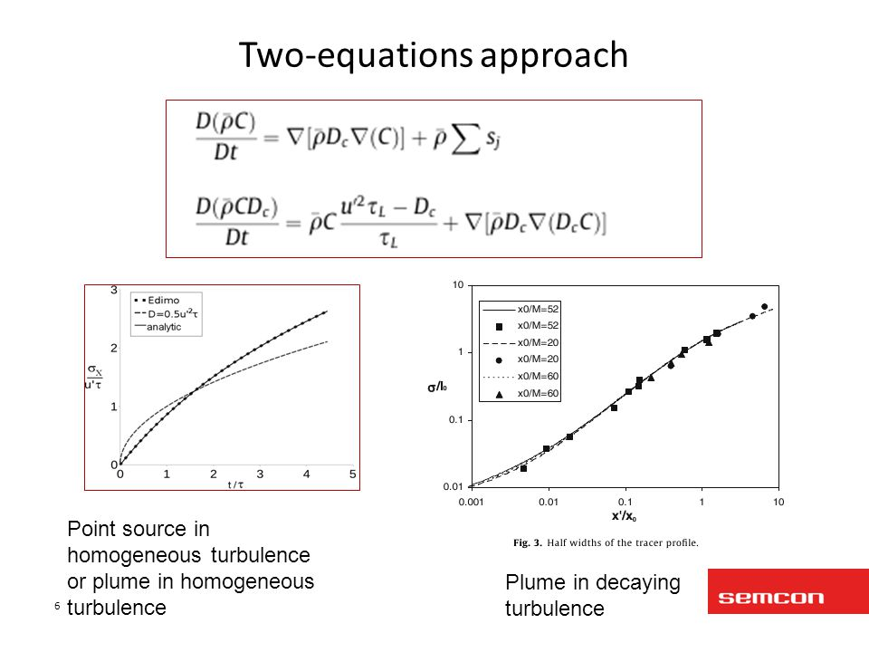 Two-equations approach Point source in homogeneous turbulence or plume in homogeneous turbulence Plume in decaying turbulence 6