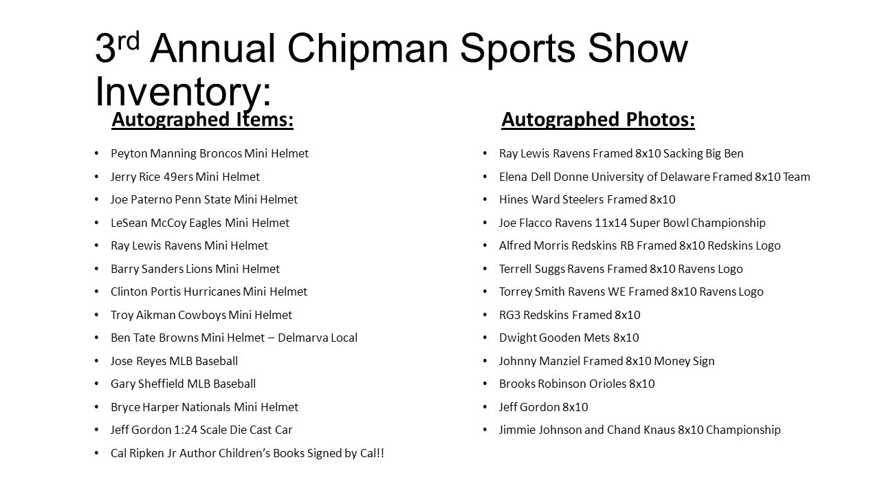 3 rd Annual Chipman Sports Show Inventory: Autographed Items: Peyton Manning Broncos Mini Helmet Jerry Rice 49ers Mini Helmet Joe Paterno Penn State Mini Helmet LeSean McCoy Eagles Mini Helmet Ray Lewis Ravens Mini Helmet Barry Sanders Lions Mini Helmet Clinton Portis Hurricanes Mini Helmet Troy Aikman Cowboys Mini Helmet Ben Tate Browns Mini Helmet – Delmarva Local Jose Reyes MLB Baseball Gary Sheffield MLB Baseball Bryce Harper Nationals Mini Helmet Jeff Gordon 1:24 Scale Die Cast Car Cal Ripken Jr Author Children's Books Signed by Cal!.