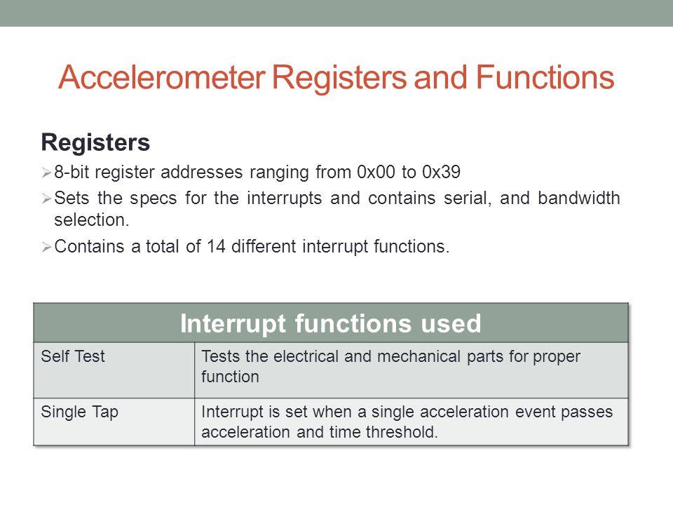 ADXL345 Accelerometer Threshold Calculation: