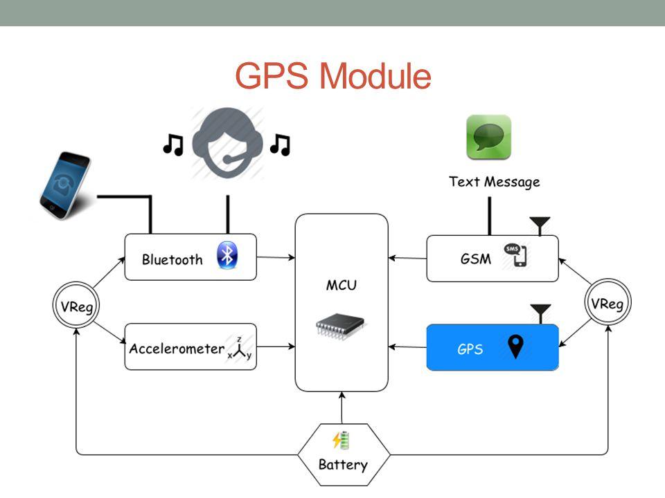 LS20031 GPS Module