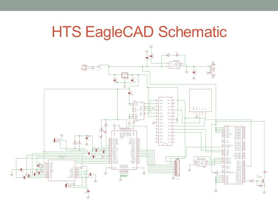 HTS PCB Design Dimensions: 3.39 in X 3.08 in Price: $37.5