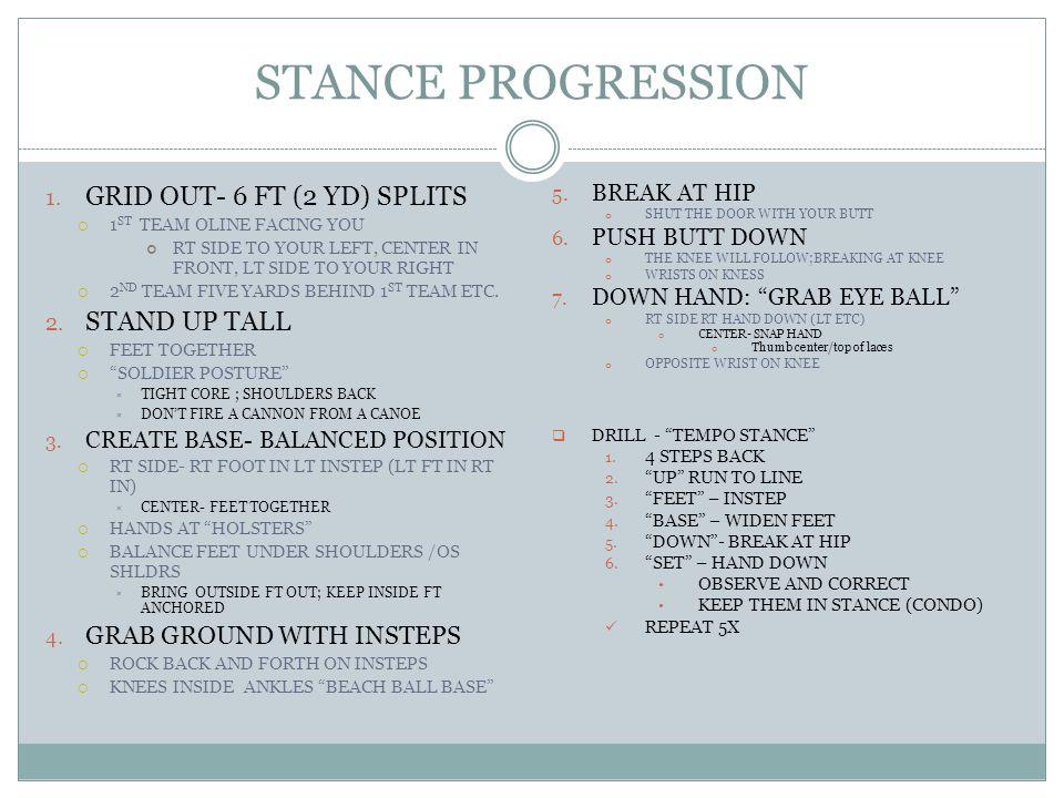 STANCE PROGRESSION 1.