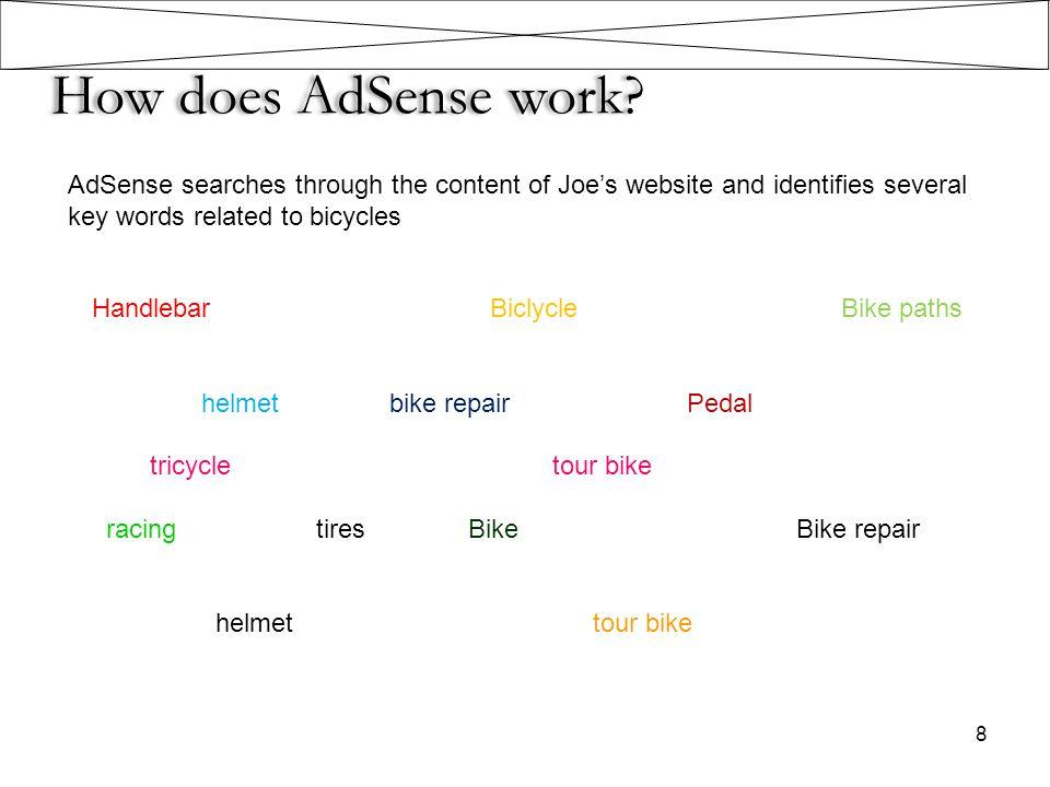 How does AdSense work.