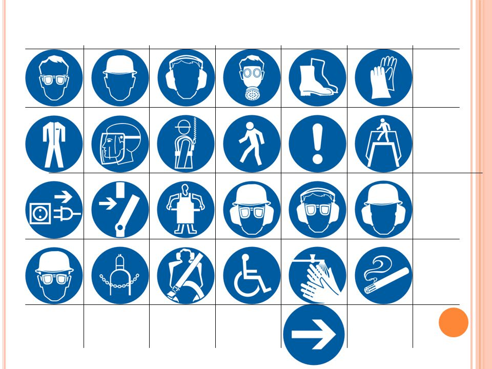 Meaning of particular order signs for PPE