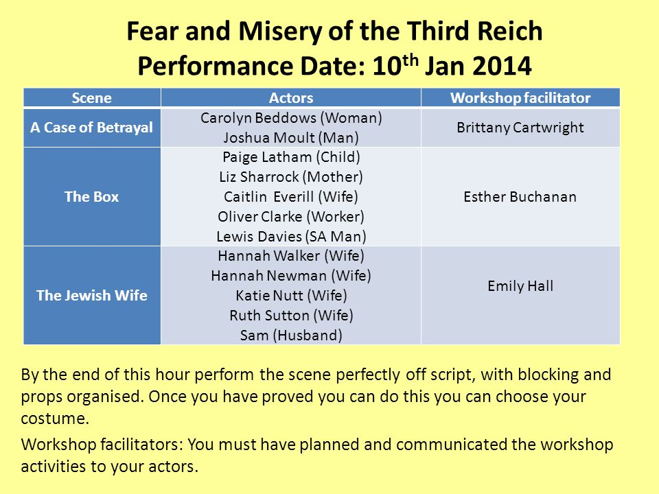 Fear and Misery of the Third Reich Performance Date: 10 th Jan 2014 SceneActorsWorkshop facilitator A Case of Betrayal Carolyn Beddows (Woman) Joshua
