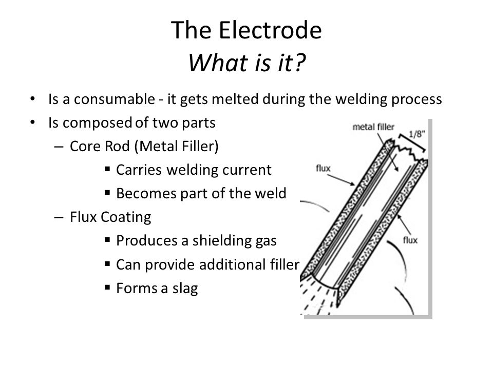 The Electrode What is it.