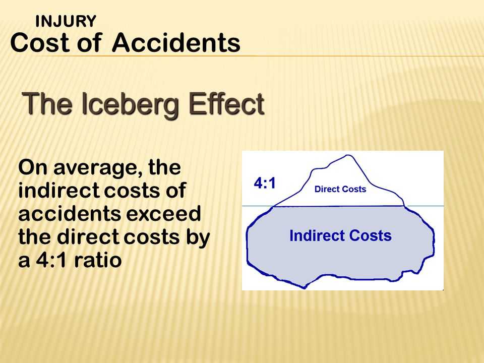 The Iceberg Effect Cost of Accidents On average, the indirect costs of accidents exceed the direct costs by a 4:1 ratio INJURY