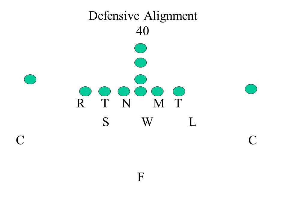 Defensive Alignment 40 R T N M T S W L C C F