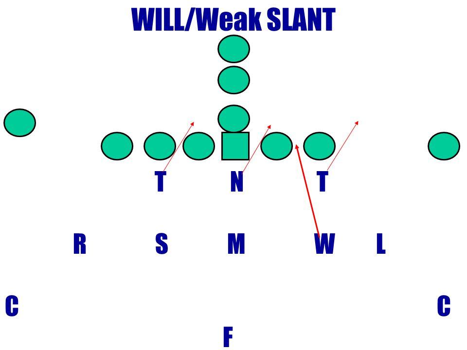 WILL/Weak SLANT T N T R S M W L C F
