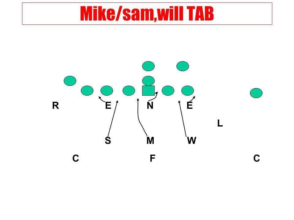 Mike/sam,will TAB R E N E L S M W C F C