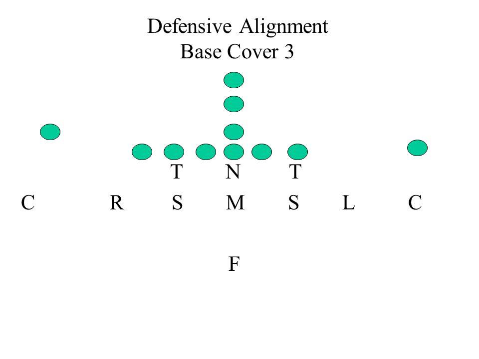 Defensive Alignment Base Cover 3 T N T C R S M S L C F
