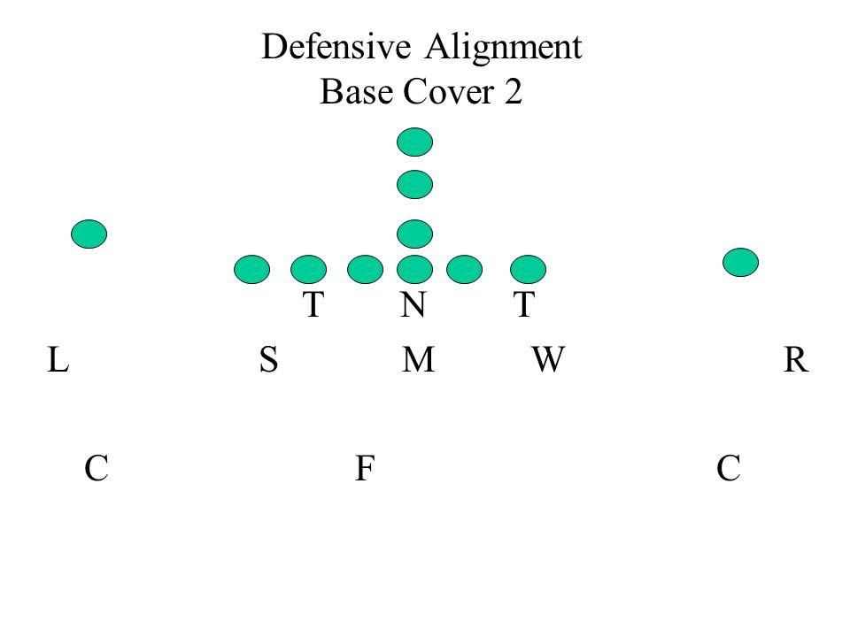 Defensive Alignment Base Cover 2 T N T L S M W R C F C