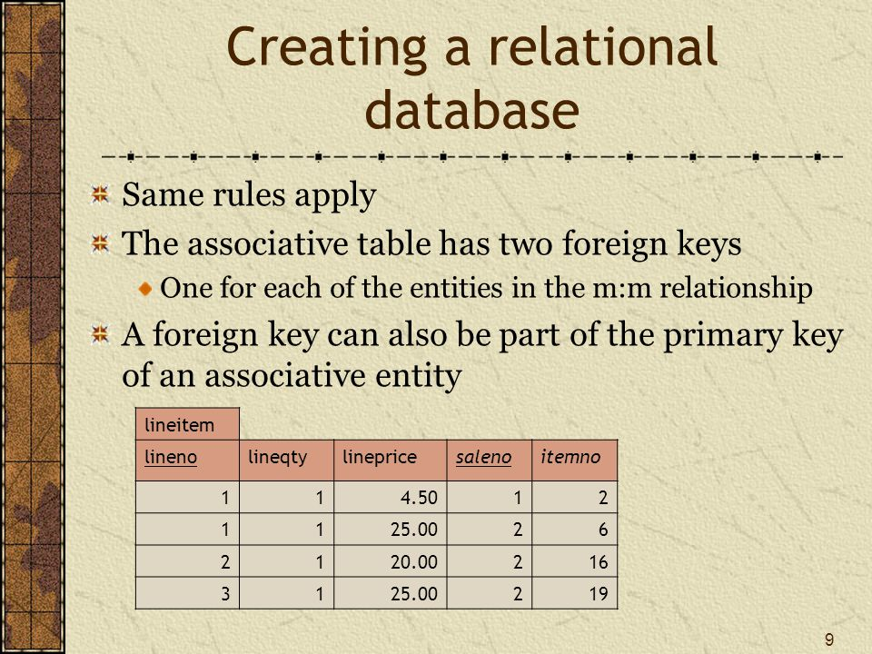 9 Creating a relational database Same rules apply The associative table has two foreign keys One for each of the entities in the m:m relationship A fo