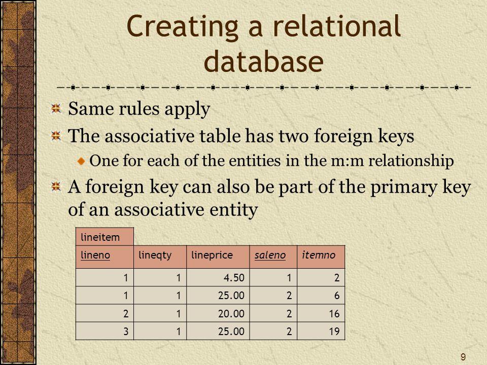 10 Creating a relational database CREATE TABLE sale ( salenoINTEGER, saledateDATE NOT NULL, saletextVARCHAR(50), PRIMARY KEY(saleno)); CREATE TABLE item ( itemnoINTEGER, itemnameVARCHAR(30) NOT NULL, itemtypeCHAR(1) NOT NULL, itemcolorVARCHAR(10), PRIMARY KEY(itemno)); CREATE TABLE lineitem ( linenoINTEGER, lineqtyINTEGER NOT NULL, linepriceDECIMAL(7,2) NOT NULL, salenoINTEGER, itemnoINTEGER, PRIMARY KEY(lineno,saleno), CONSTRAINT fk_has_sale FOREIGN KEY(saleno) REFERENCES sale(saleno), CONSTRAINT fk_has_item FOREIGN KEY(itemno) REFERENCES item(itemno));