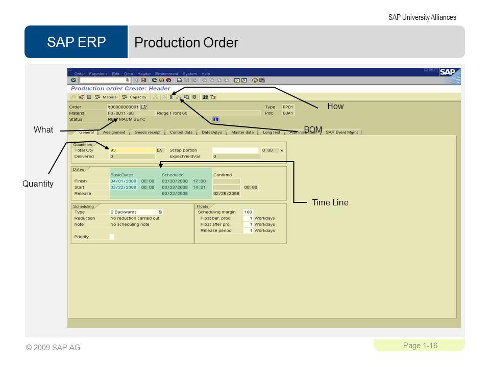 SAP ERP SAP University Alliances Page 1-16 © 2009 SAP AG Production Order BOM How What Quantity Time Line