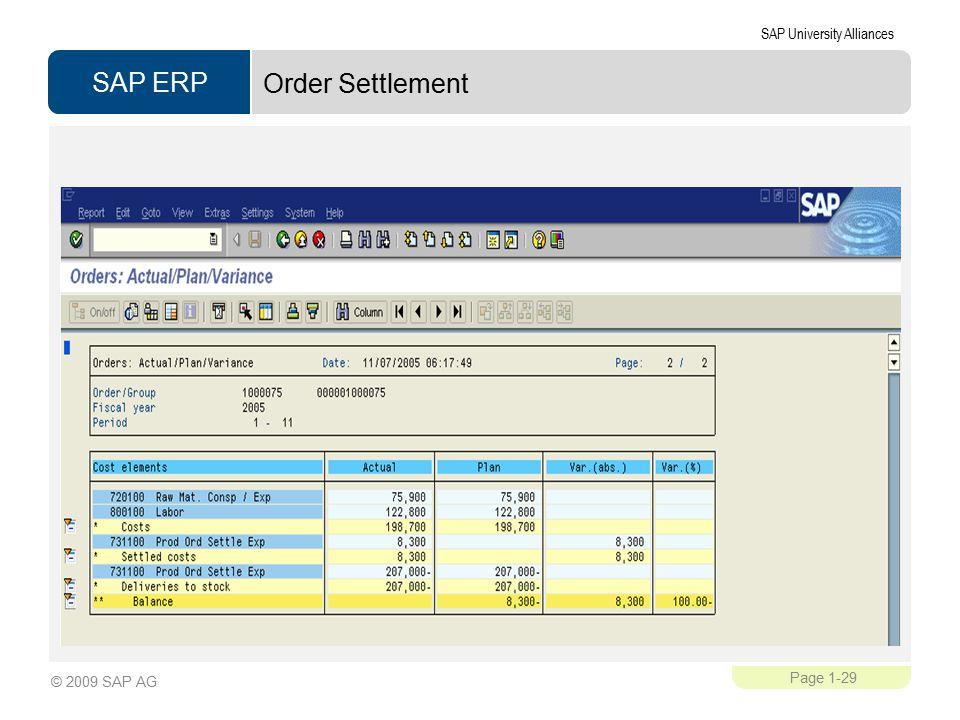 SAP ERP SAP University Alliances Page 1-29 © 2009 SAP AG Order Settlement