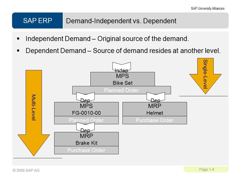 SAP ERP SAP University Alliances Page 1-4 © 2009 SAP AG Demand-Independent vs.