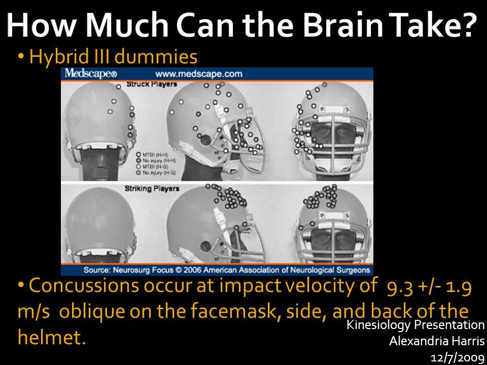 Helmets Kinesiology Presentation Alexandria Harris 12/7/2009