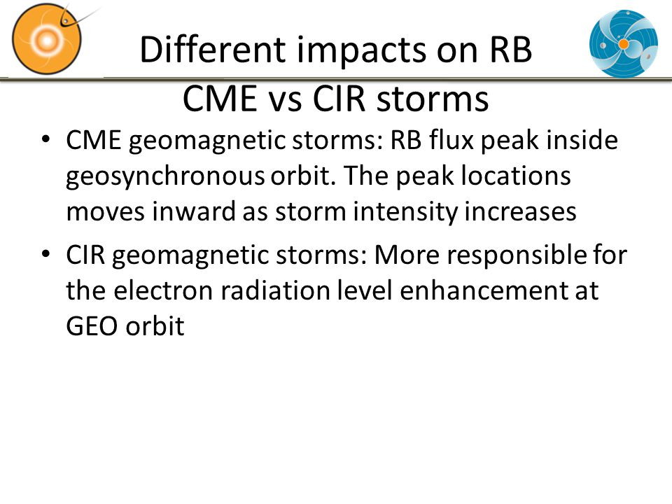 Different impacts on RB CME vs CIR storms CME geomagnetic storms: RB flux peak inside geosynchronous orbit.