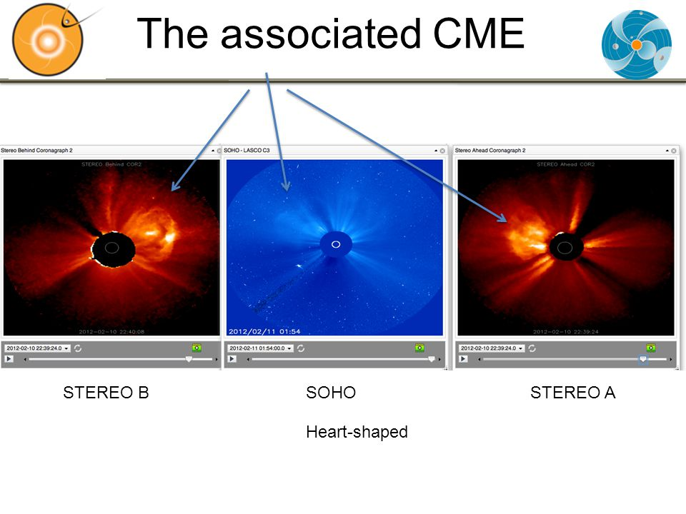 The associated CME STEREO BSOHOSTEREO A Heart-shaped