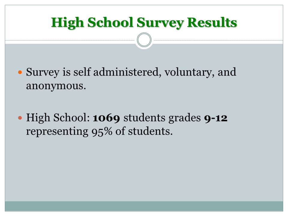 High School Survey Results Survey is self administered, voluntary, and anonymous.