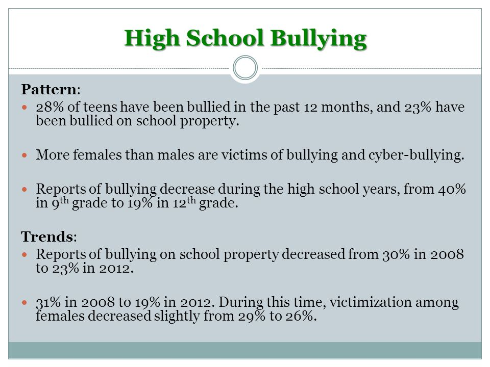 High School Bullying Pattern: 28% of teens have been bullied in the past 12 months, and 23% have been bullied on school property.