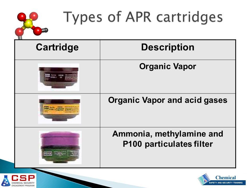 CartridgeDescription Organic Vapor Organic Vapor and acid gases Ammonia, methylamine and P100 particulates filter Types of APR cartridges