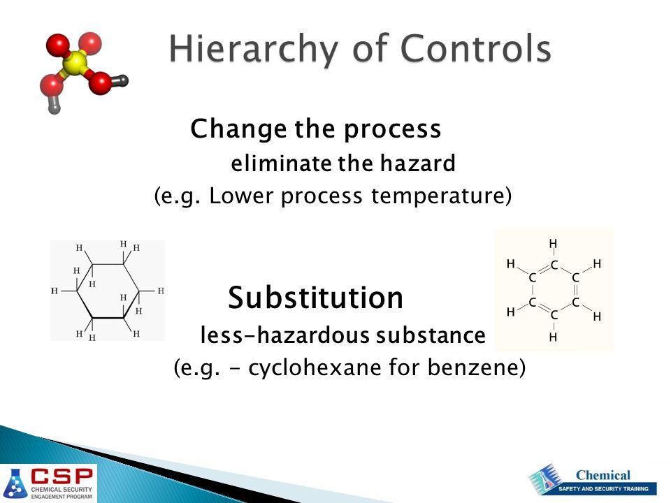 Change the process eliminate the hazard (e.g. Lower process temperature) Substitution less-hazardous substance (e.g. - cyclohexane for benzene) Hierar