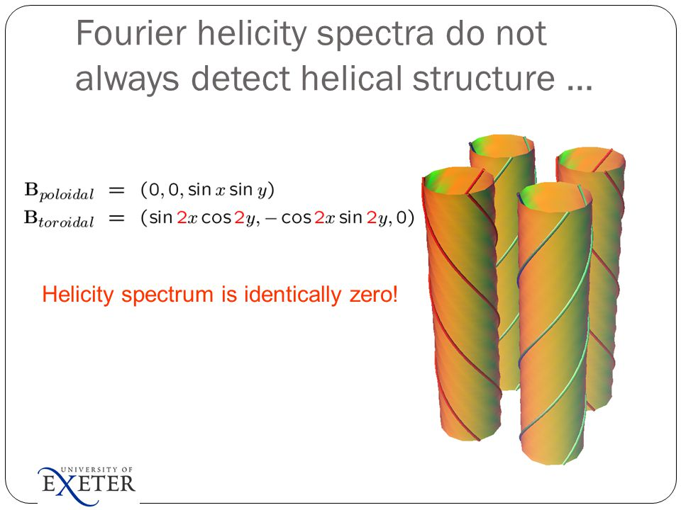 Fourier helicity spectra do not always detect helical structure … Helicity spectrum is identically zero!