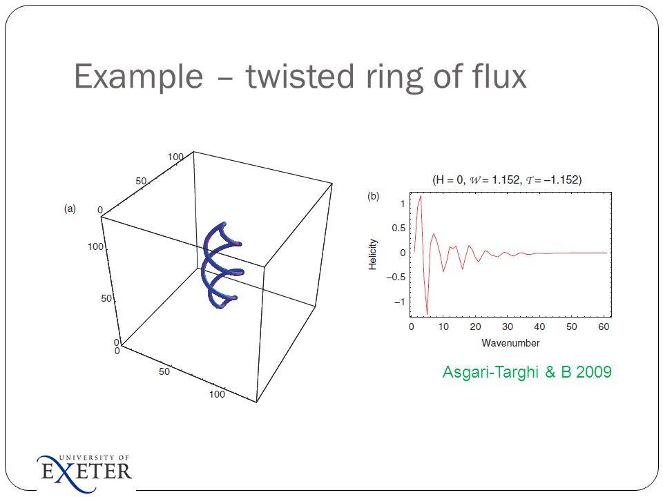 Example – twisted ring of flux Asgari-Targhi & B 2009