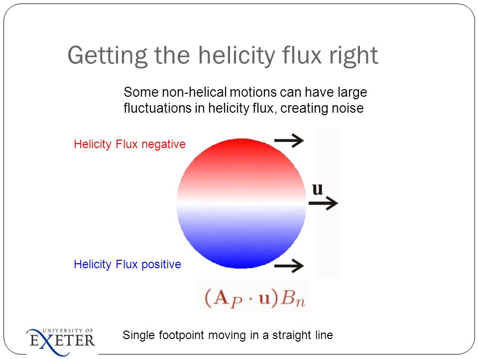 Getting the helicity flux right Single footpoint moving in a straight line Helicity Flux negative Helicity Flux positive Some non-helical motions can have large fluctuations in helicity flux, creating noise