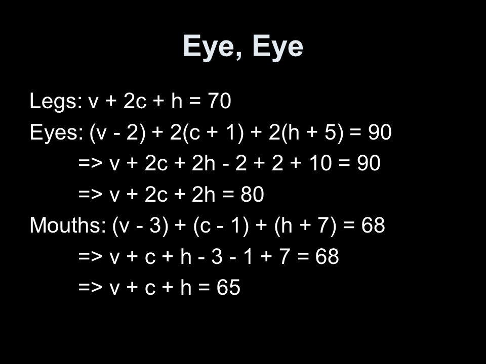 Eye, Eye Legs: v + 2c + h = 70 Eyes: (v - 2) + 2(c + 1) + 2(h + 5) = 90 => v + 2c + 2h - 2 + 2 + 10 = 90 => v + 2c + 2h = 80 Mouths: (v - 3) + (c - 1) + (h + 7) = 68 => v + c + h - 3 - 1 + 7 = 68 => v + c + h = 65