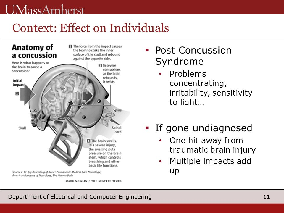 11 Department of Electrical and Computer Engineering  Post Concussion Syndrome Problems concentrating, irritability, sensitivity to light…  If gone undiagnosed One hit away from traumatic brain injury Multiple impacts add up Context: Effect on Individuals