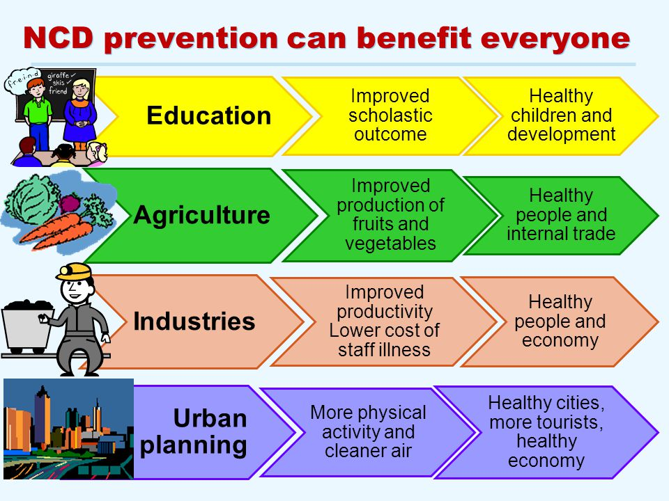 16 Policy and planning NCD prevention can benefit everyone Education Improved scholastic outcome Healthy children and development Agriculture Improved production of fruits and vegetables Healthy people and internal trade Industries Improved productivity Lower cost of staff illness Healthy people and economy Urban planning More physical activity and cleaner air Healthy cities, more tourists, healthy economy
