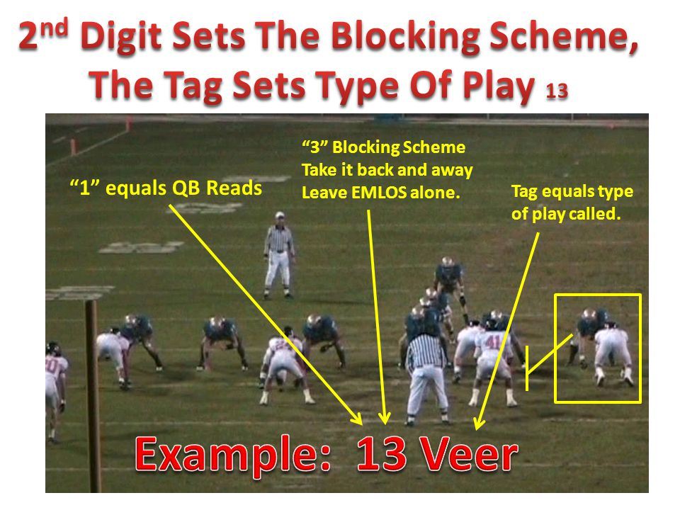 1 equals QB Reads 3 Blocking Scheme Take it back and away Leave EMLOS alone.