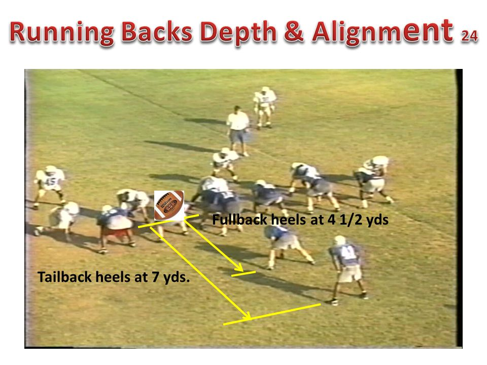 BaseAce Lion Deuce Ace, Duece, and Trey mean combo between a down defender and linebacker Possible Deuce Base