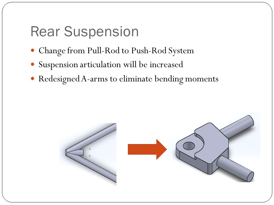 Rear Suspension Change from Pull-Rod to Push-Rod System Suspension articulation will be increased Redesigned A-arms to eliminate bending moments