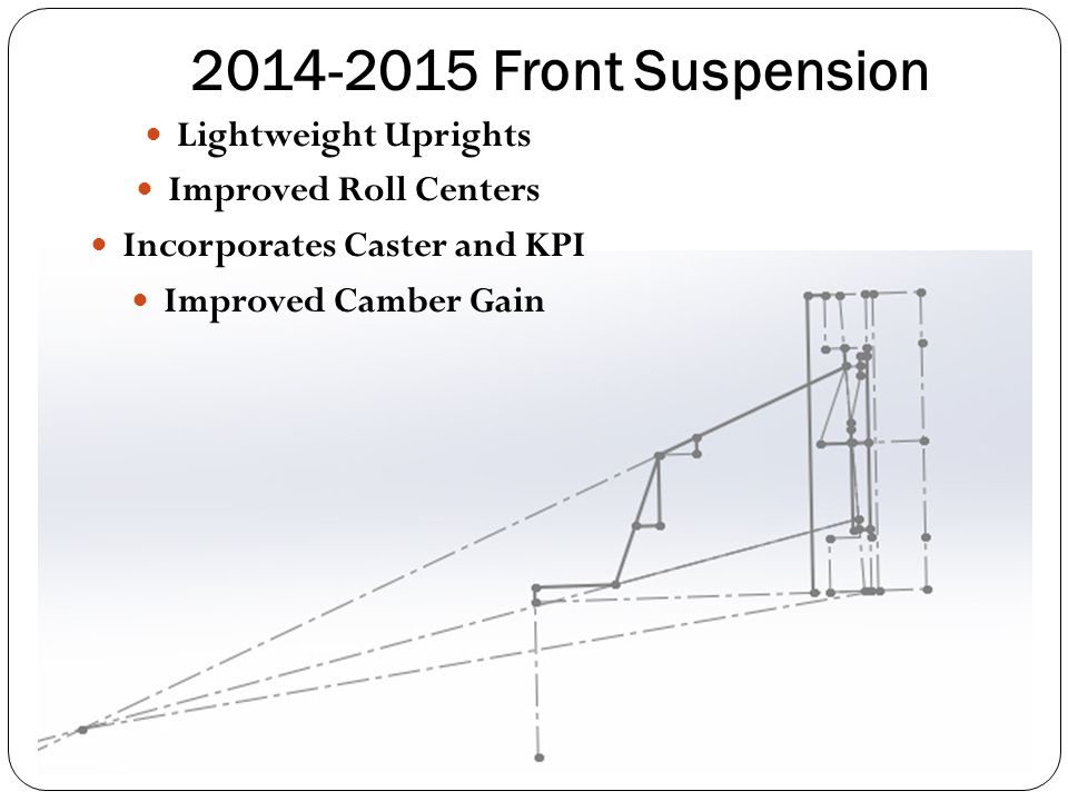 2014-2015 Front Suspension Lightweight Uprights Improved Roll Centers Incorporates Caster and KPI Improved Camber Gain