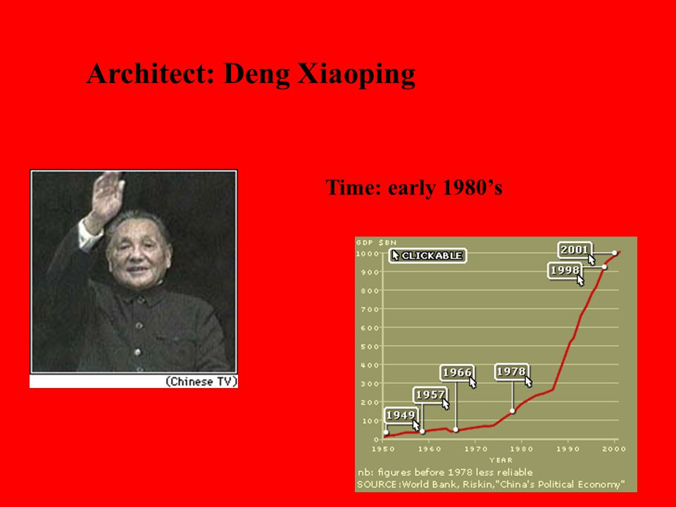 Architect: Deng Xiaoping Time: early 1980's