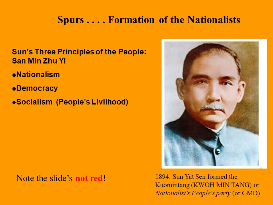 Spurs.... Formation of the Nationalists Sun's Three Principles of the People: San Min Zhu Yi Nationalism Democracy Socialism (People's Livlihood) 1894