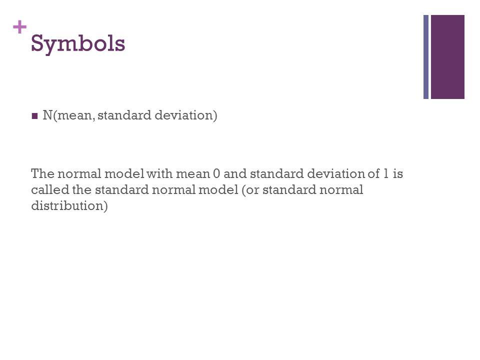 + Symbols N(mean, standard deviation) The normal model with mean 0 and standard deviation of 1 is called the standard normal model (or standard normal