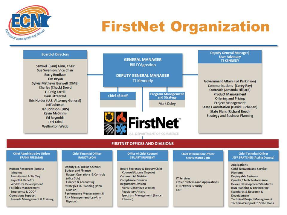 14 FirstNet Organization