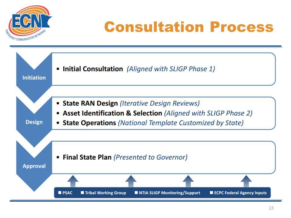 23 Consultation Process