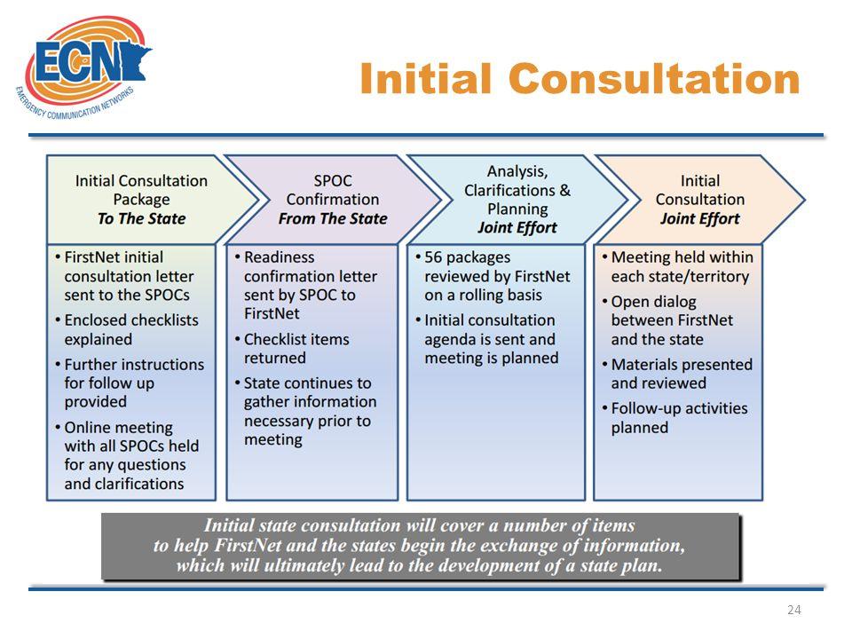 24 Initial Consultation