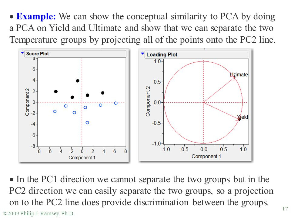 ©2009 Philip J. Ramsey, Ph.D. 17  Example: We can show the conceptual similarity to PCA by doing a PCA on Yield and Ultimate and show that we can sep